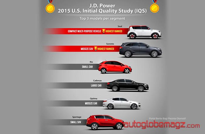 kia-jd-power-2015-2