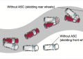 Mobil Selip Pake Istilah Understeer , Begini Maksudnya !!